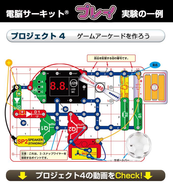 電脳サーキットプレイの実験一例