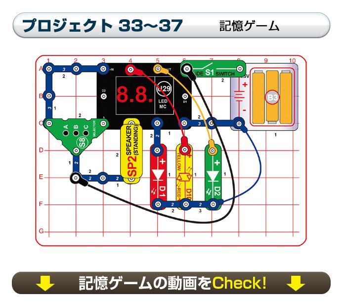 電脳サーキットプレイの実験一例2